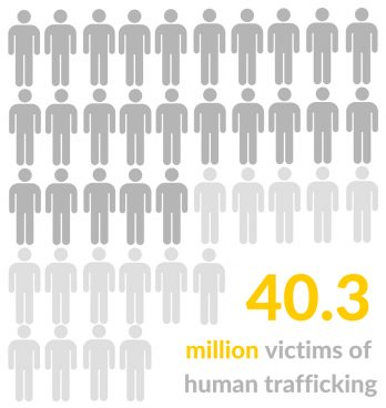 The scale of human trafficking - STOP THE TRAFFIK