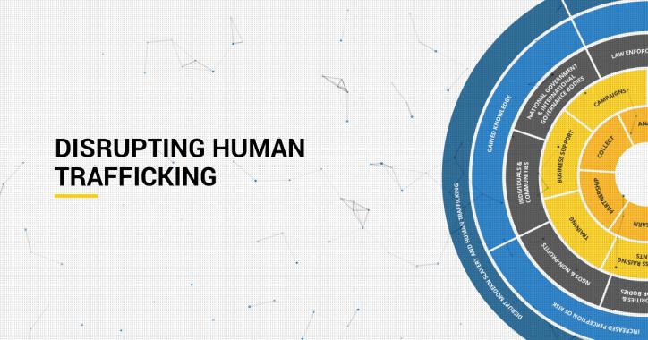 Disrupting human trafficking